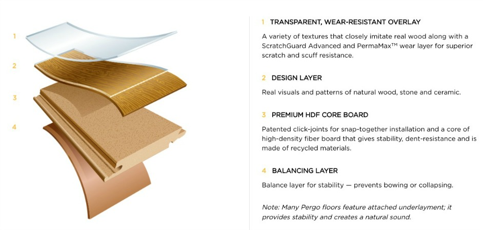 What Is Pergo Flooring Made Of pergo laminate floors